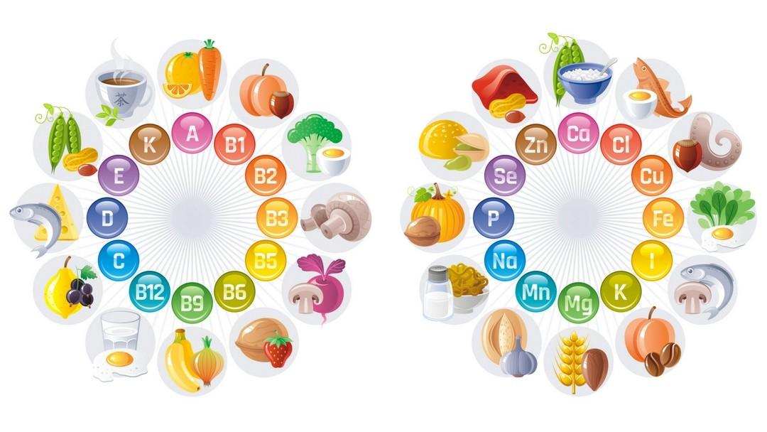 سلامت تغذیه: ویتامین اصلی و مواد معدنی بدن شما