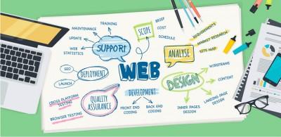 چرا طراحی سایت