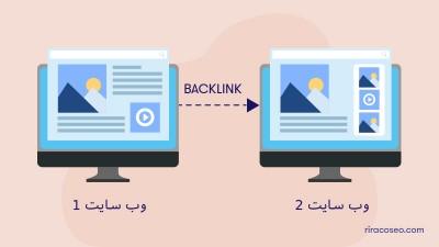 بک لینک چیست و نقش آن در سئو سایت