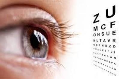 تقویت چشم ها